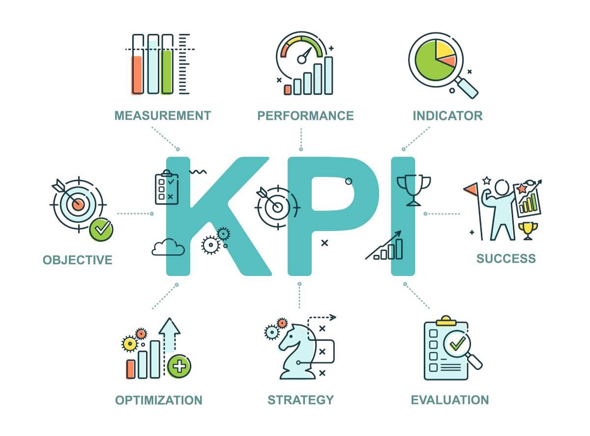KPI en el desarrollo apps